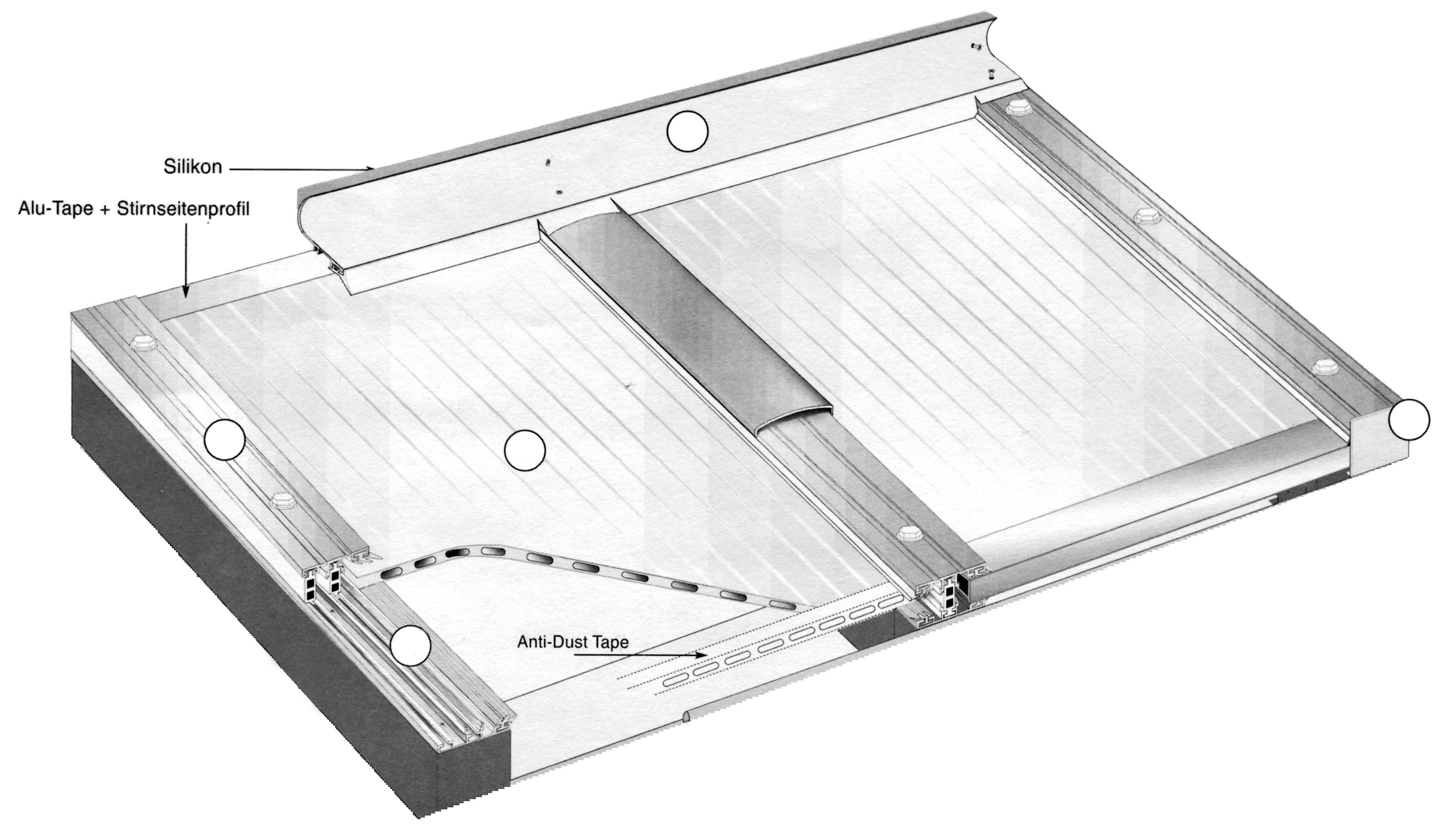 Profile für Dacheindeckung